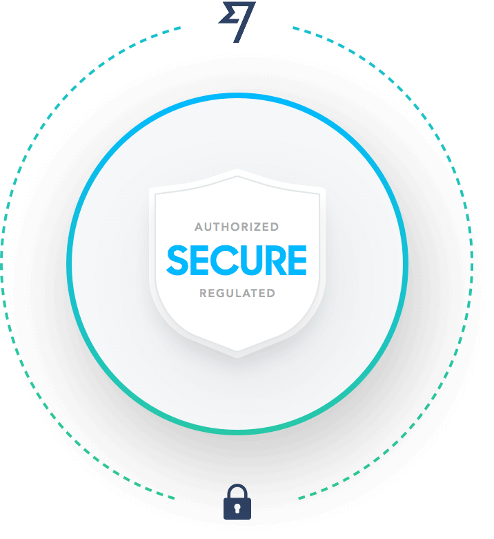 As Secure as your Bank