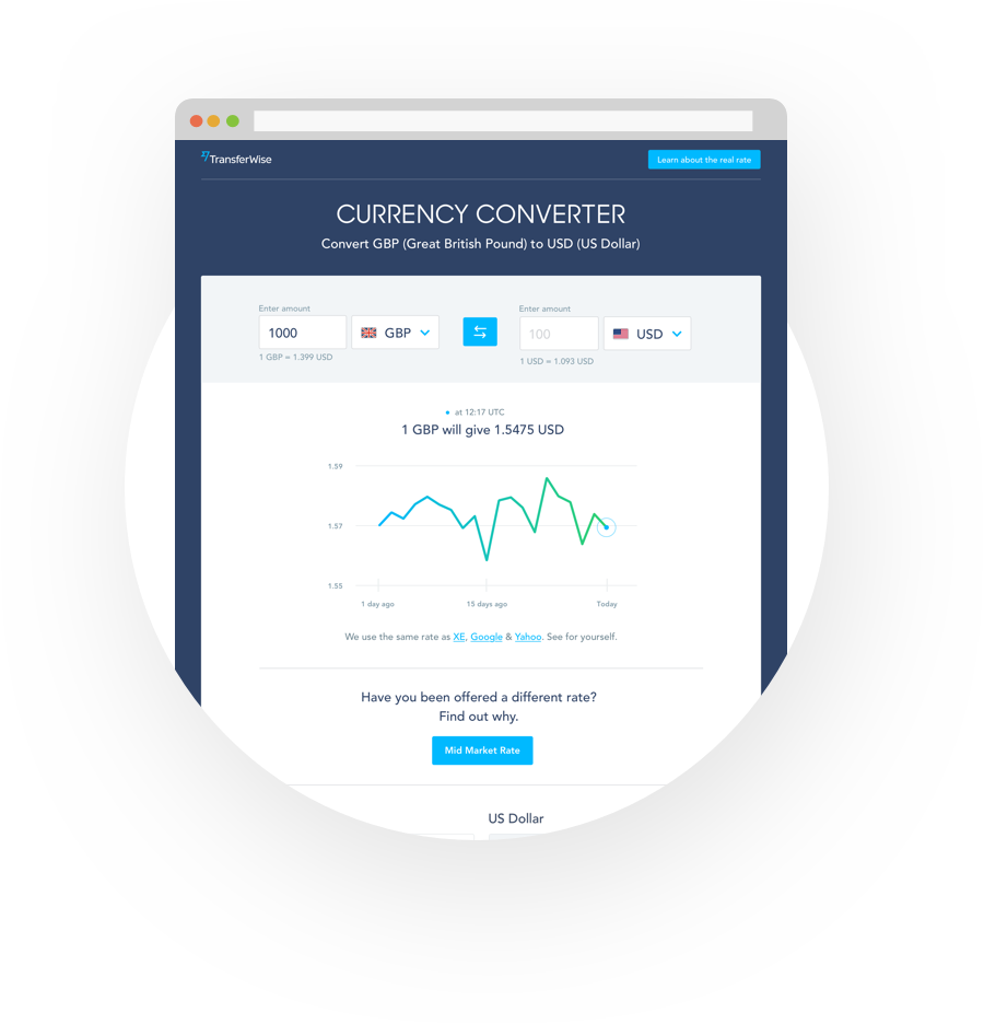 Forex conversion calculator
